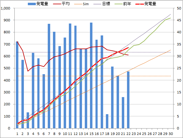 20140422graph.png