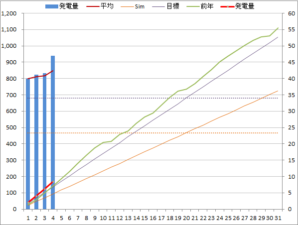 20140504graph.png