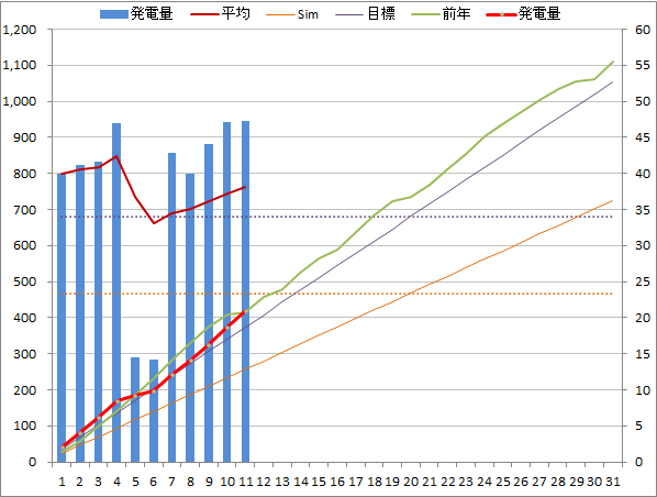 20140511graph.png