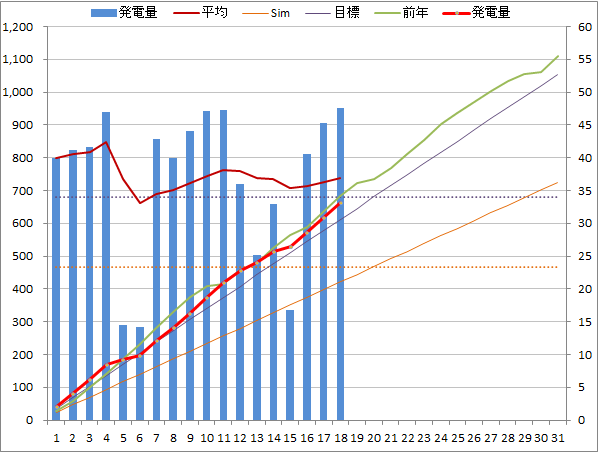 20140518graph.png