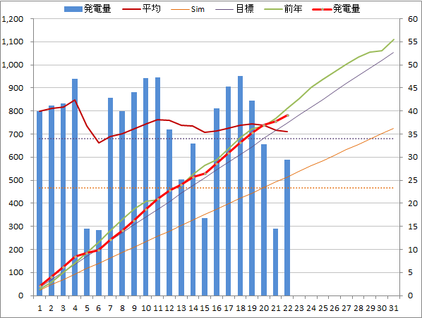 20140522graph.png
