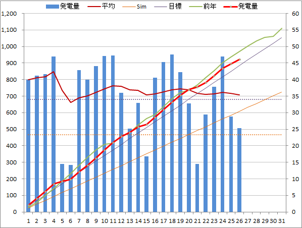 20140526graph.png