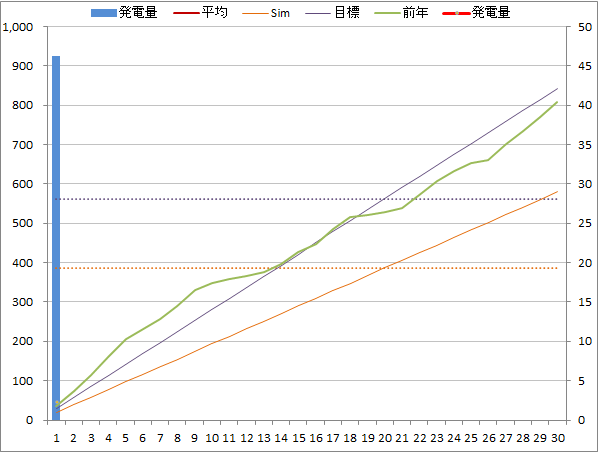 20140601graph.png