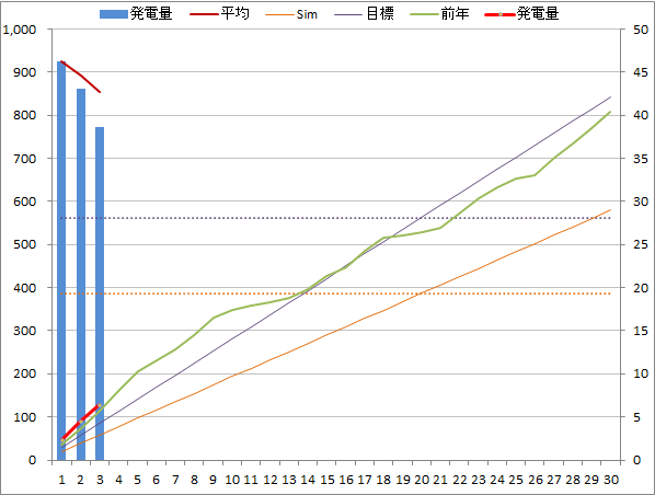 20140603graph.png
