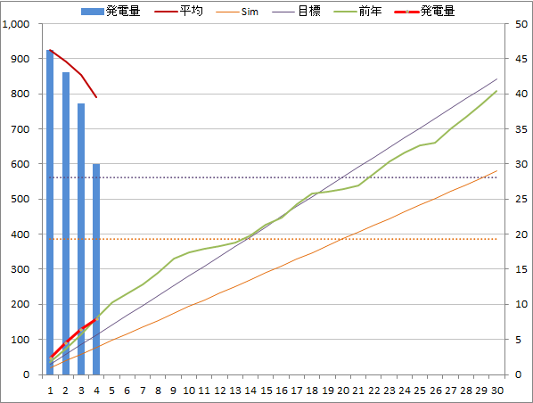20140604graph.png