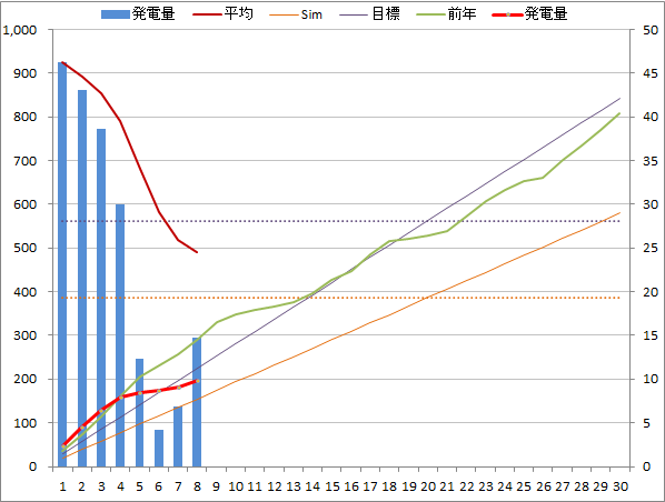 20140608graph.png