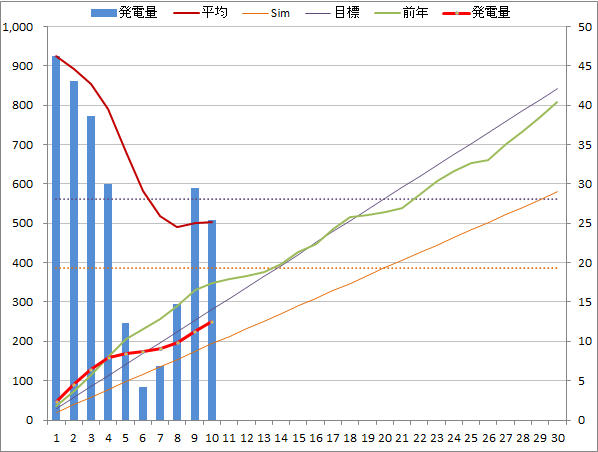 20140610graph.png
