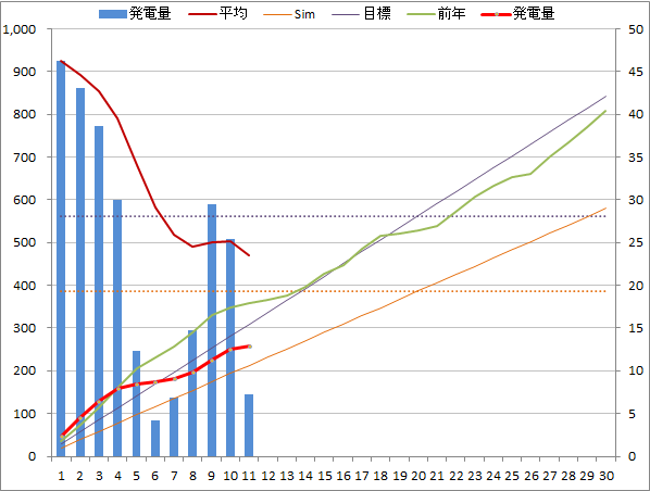 20140611graph.png