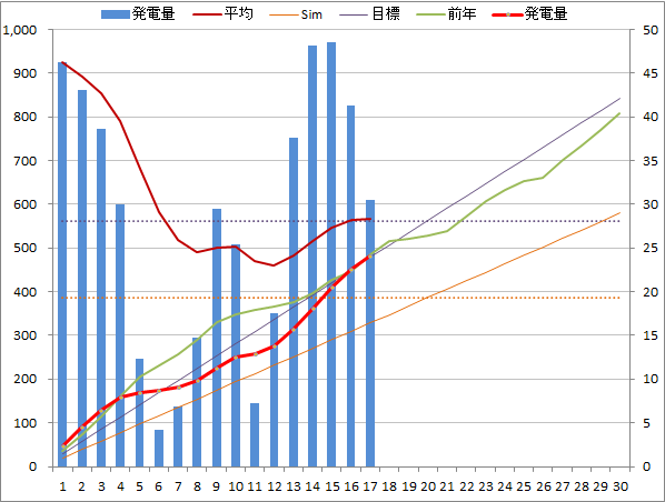 20140617graph.png