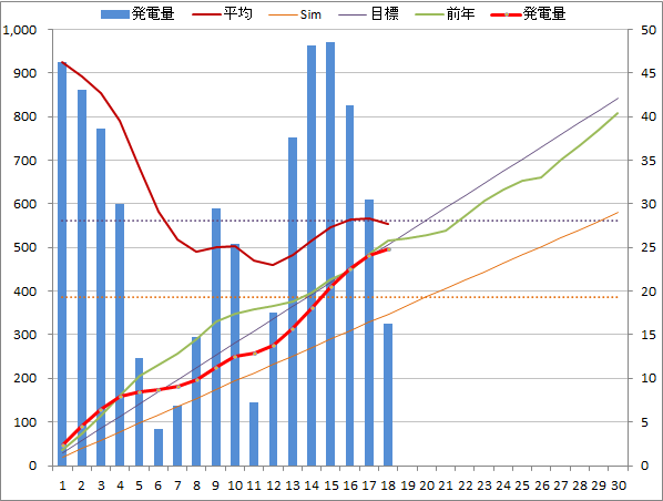 20140618graph.png