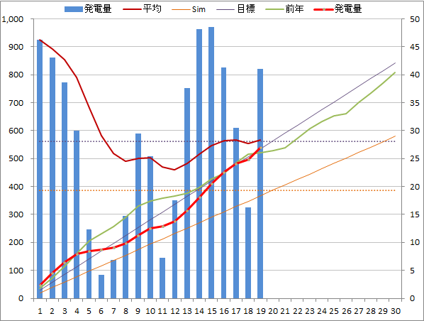 20140619graph.png