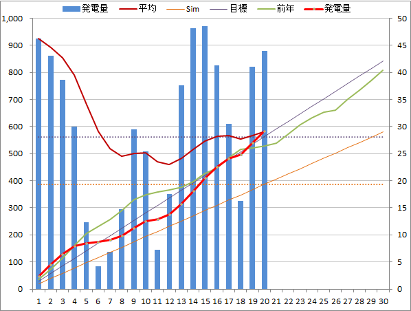 20140620graph.png