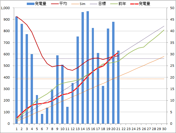 20140621graph.png
