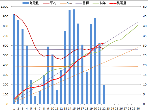 20140622graph.png