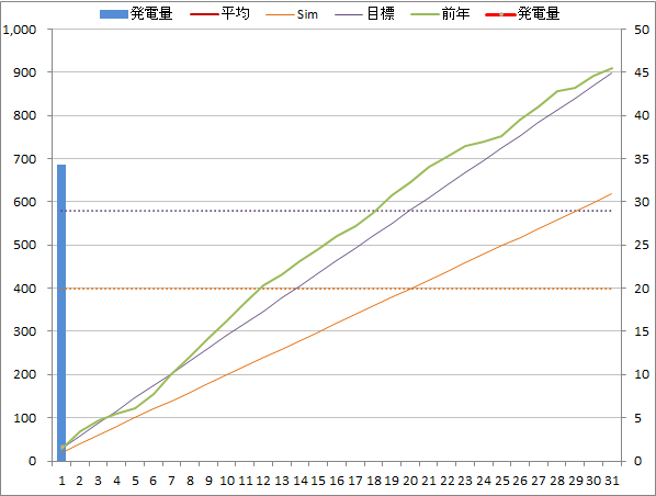 20140701graph.png