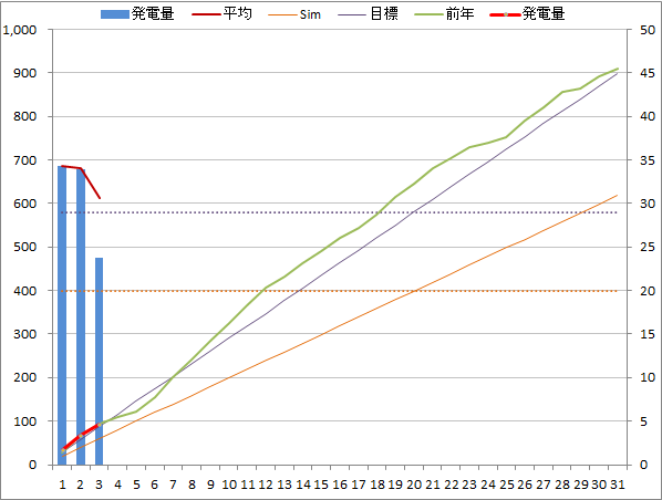 20140703graph.png