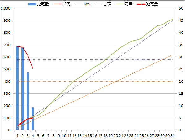 20140704graph.png