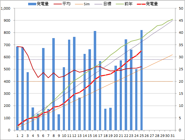 20140725graph.png