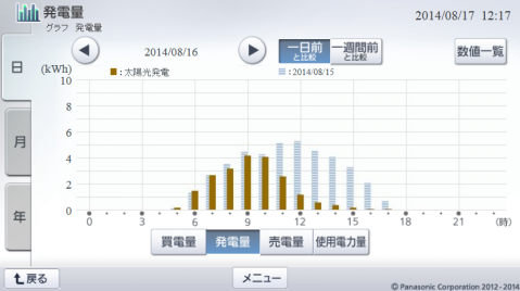 20140816hemsgrapha.png