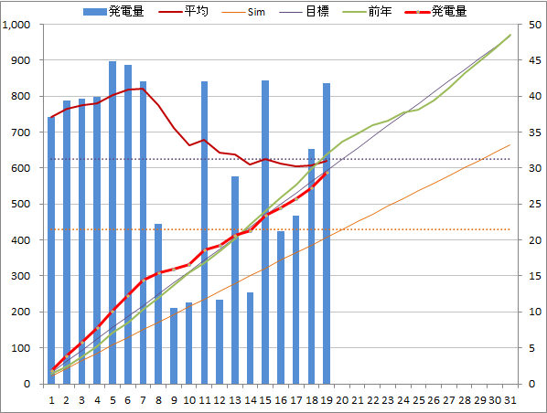 20140819graph.png