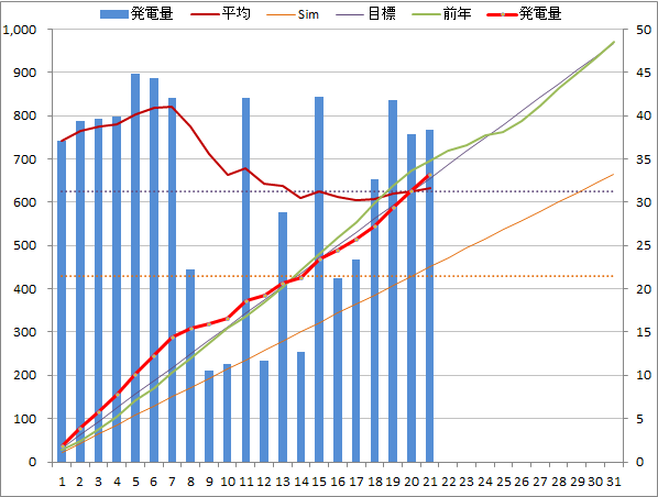 20140821graph.png