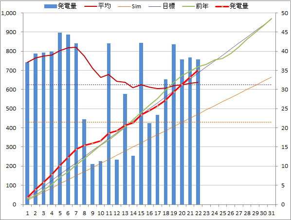 20140822graph.png