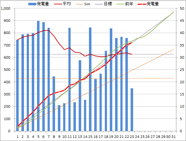 20140823graph.png