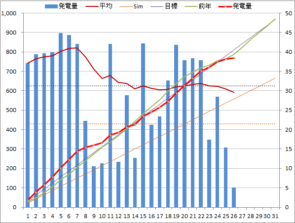 20140826graph.png