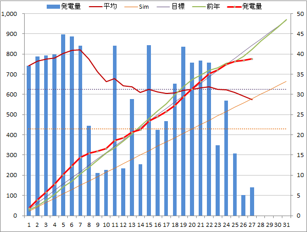 20140827graph.png