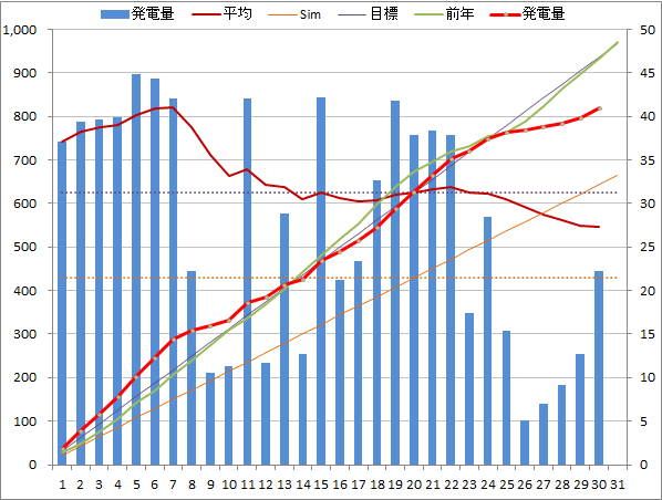 20140830graph.png