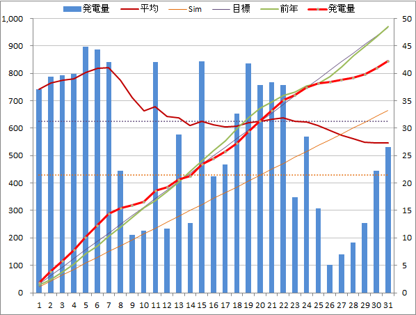 20140831graph.png