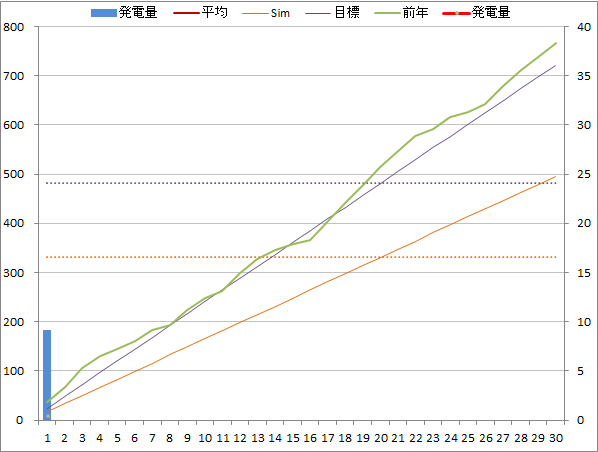 20140901graph.png
