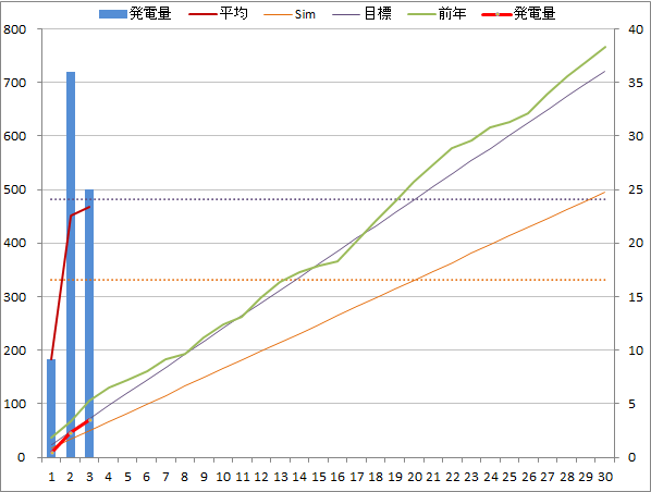 20140903graph.png