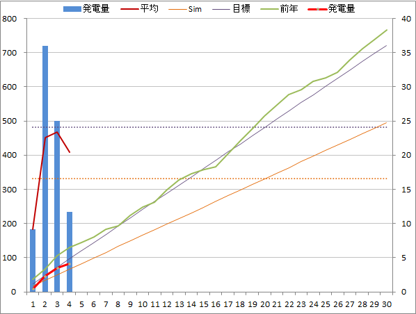 20140904graph.png