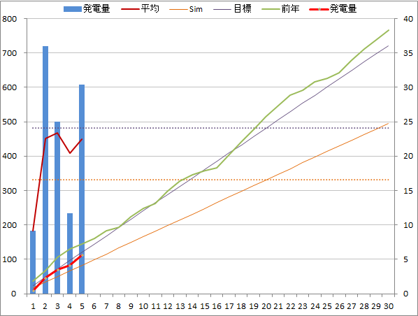 20140905graph.png