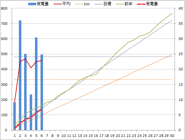 20140906graph.png