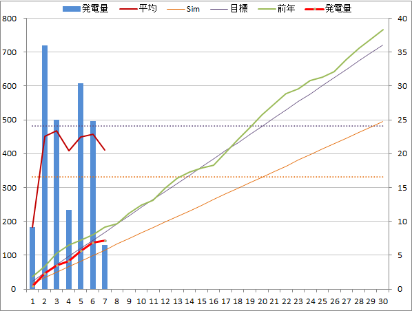 20140907graph.png