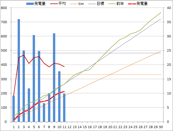 20140911graph.png