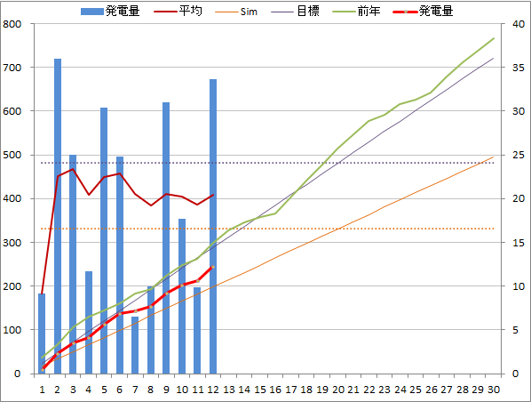 20140912graph.png