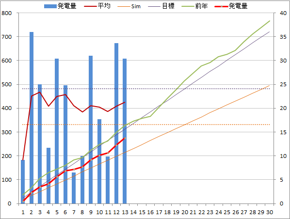 20140913graph.png