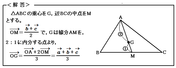 例題72 ベクトル 位置ベクトル 解答