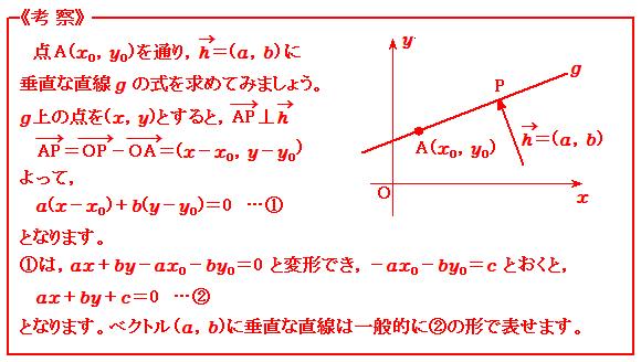 ベクトル 内積 考察