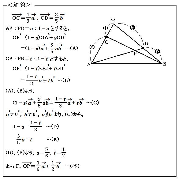 演習74 ベクトル 1次独立 解答