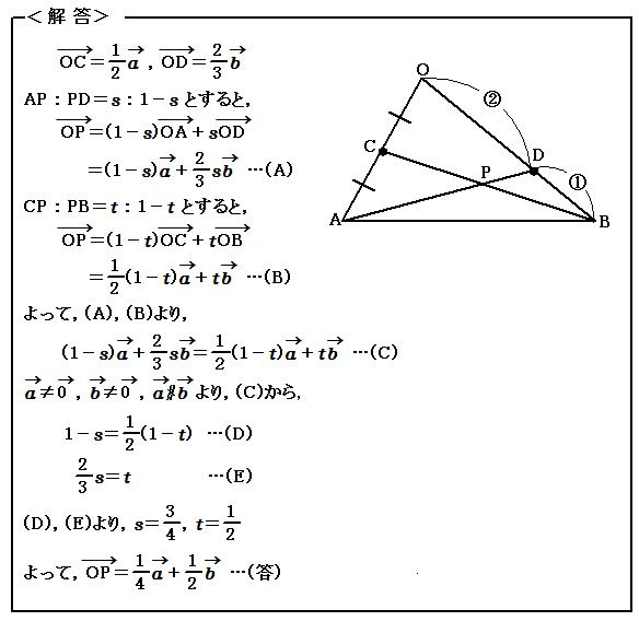 例題74 ベクトル 1次独立 解答