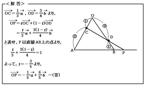 演習75 ベクトル 1直線上にある点のベクトル 解答
