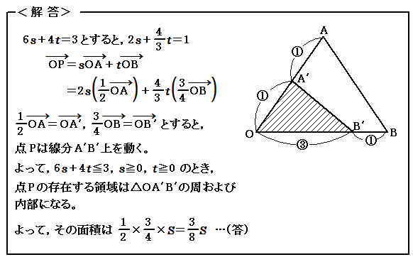 演習77 ベクトル 三角形の内部の点 解答