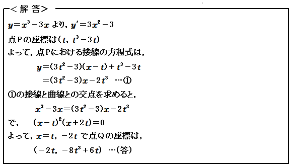 例題79 微分(Ⅱ) 接線 解答