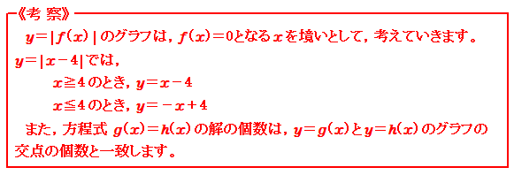 関数 絶対値のついた関数 考察