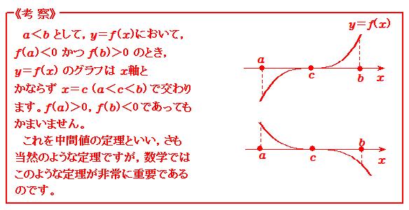 関数 2次方程式の解の範囲 考察