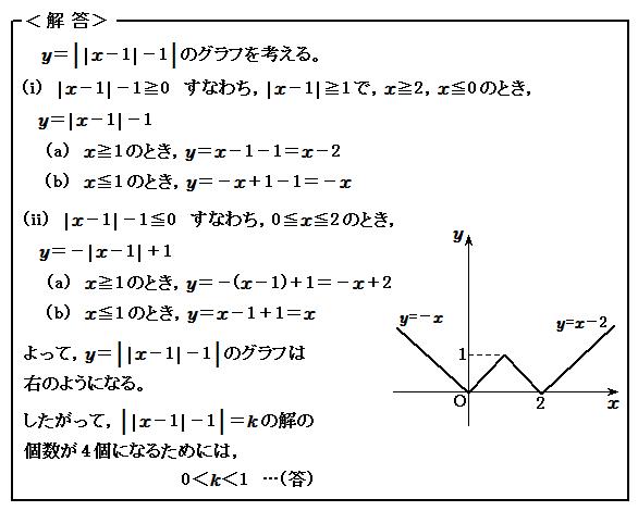 関数 絶対値のついた関数 演習21 解答